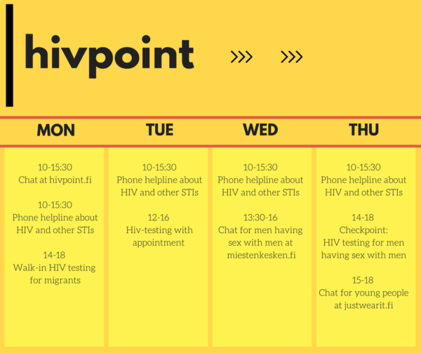 Hivpoint schedule