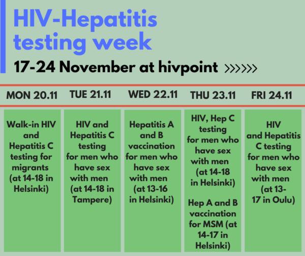 Hiv-hepatitis testing schedule