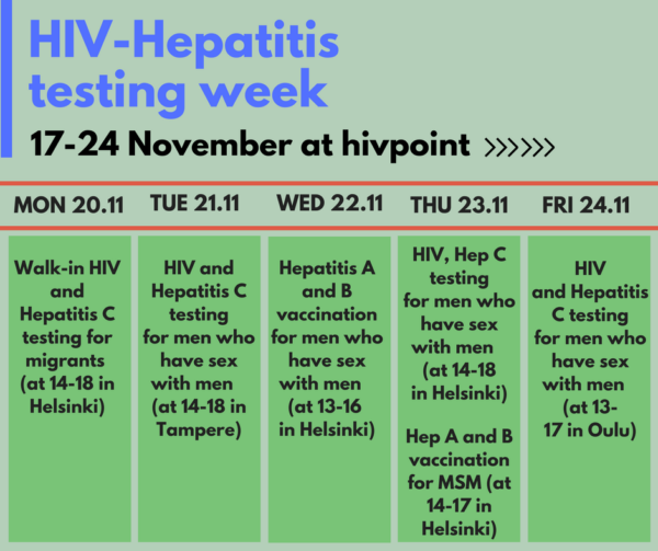 Hiv-hepatitis testing schedule